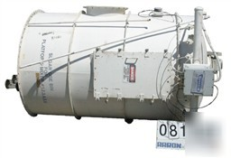 Used: schick pulse jet dust collector, model 84HV46, ca