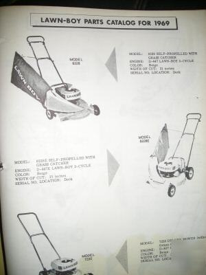 Lawn-boy parts catalog for 1965, 1966, 1967, 1968, 1969